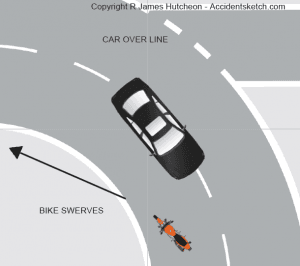 Motorbike Swerves to Avoid Car
