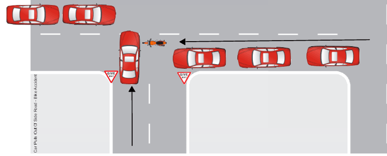Overtaking Traffic - Alt Angle